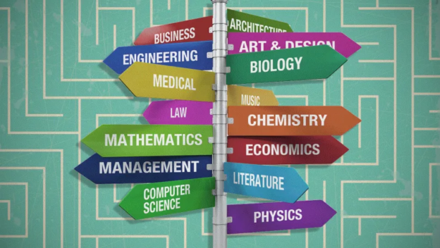 Listing of College Majors